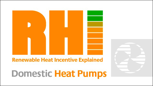RHI logo with Heat pumps
